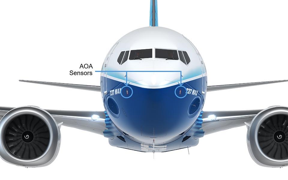 De såkalte AOA-sensorer er placeret på MAX-flyets næse – lige under cockpittet. Illustration: Boeing