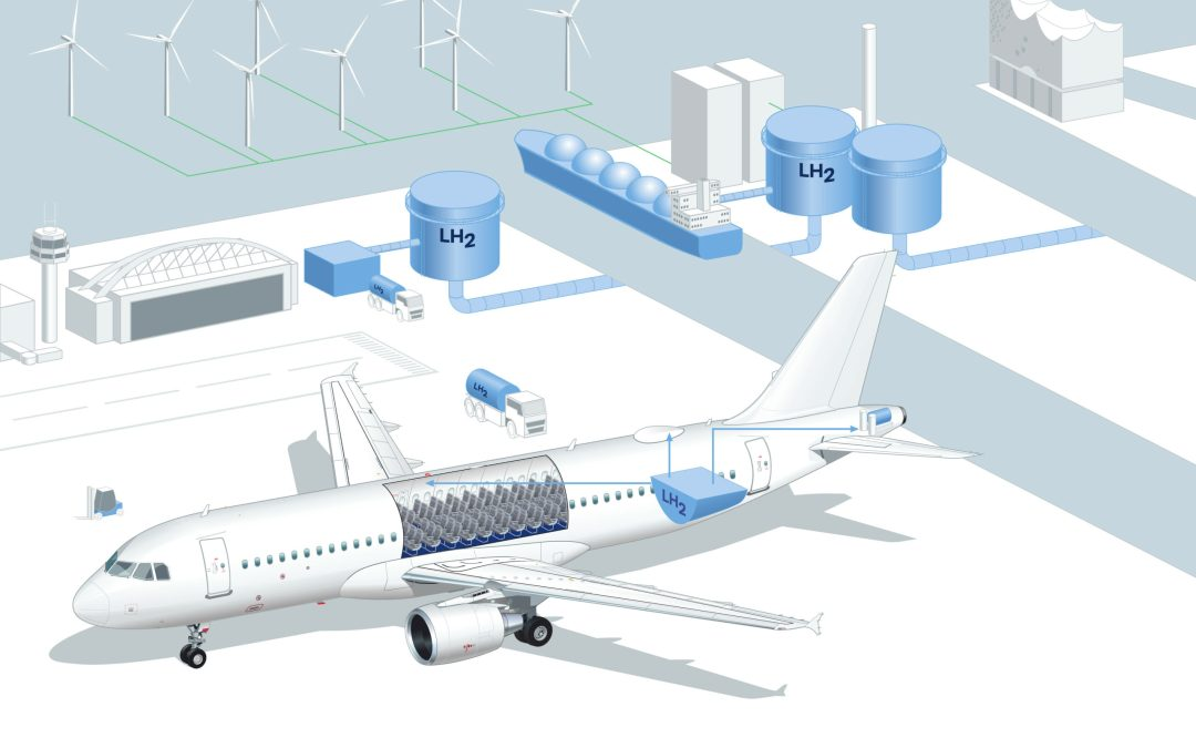 Illustration af den kommende Airbus A320, der skal konverteres til brintlaboratorium i Hamborg Lufthavn. Illustration: Hamborg Lufthavn